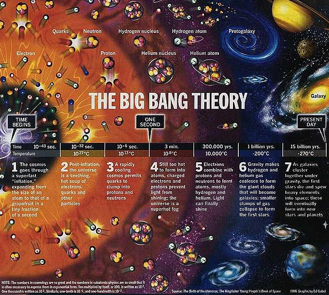 big bang theory22